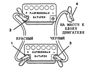 как правильно прикурить аккумулятор